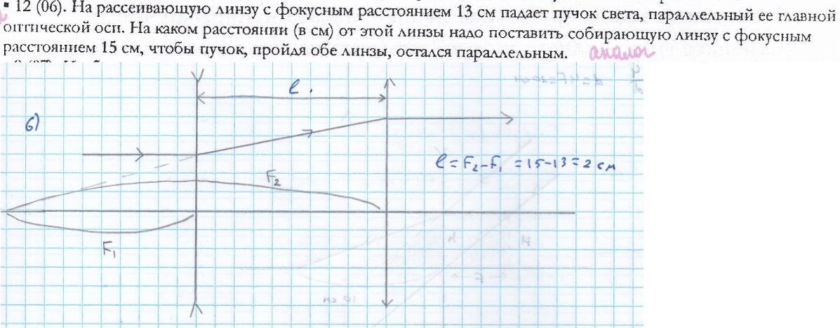 Решение задач на собирающую линзу важнейшие формулы для решения задач по химии